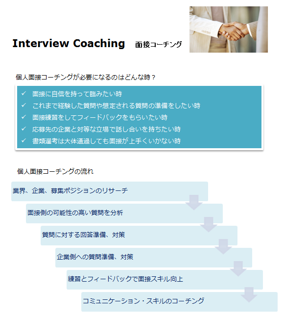 interview_coaching=img
